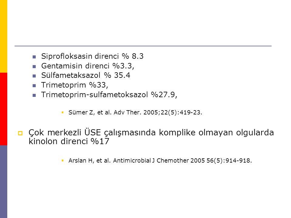 Siprofloksasin direnci % 8.3 Gentamisin direnci %3.3, Sülfametaksazol % 35.4 Trimetoprim %33, Trimetoprim-sulfametoksazol %27.9,  Sümer Z, et al.