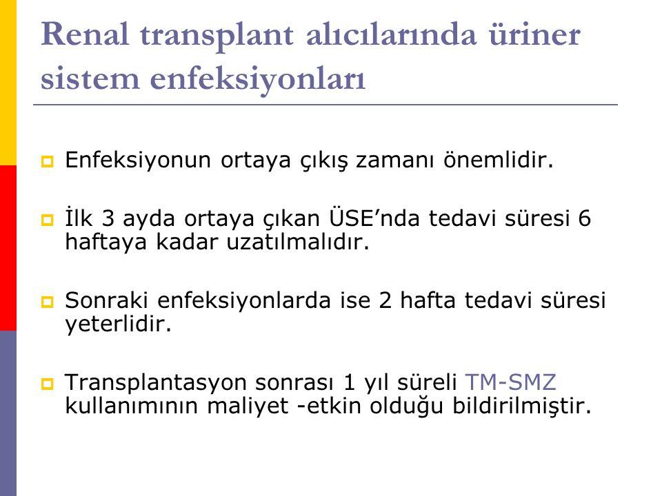 Renal transplant alıcılarında üriner sistem enfeksiyonları  Enfeksiyonun ortaya çıkış zamanı önemlidir.