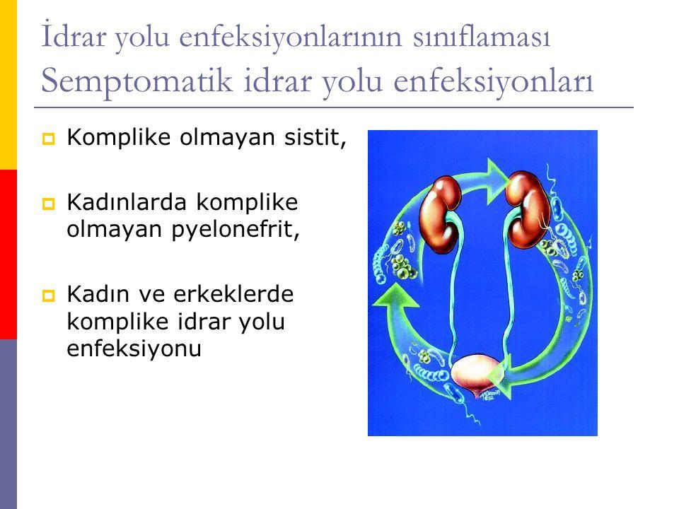 İdrar yolu enfeksiyonlarının sınıflaması Semptomatik idrar yolu enfeksiyonları  Komplike olmayan sistit,  Kadınlarda komplike olmayan pyelonefrit,  Kadın ve erkeklerde komplike idrar yolu enfeksiyonu