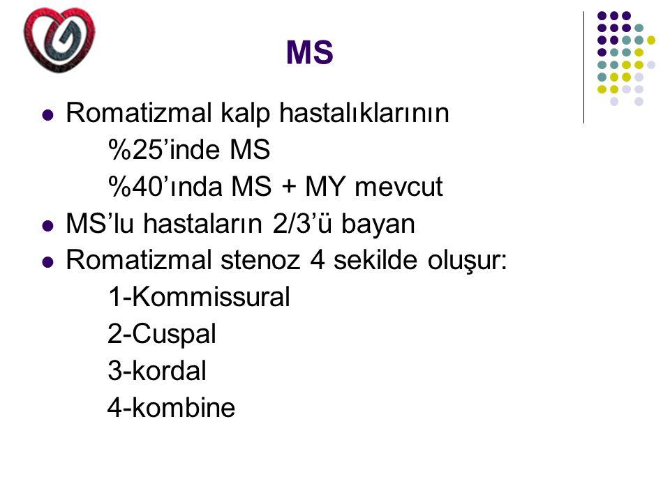 MS'da Mitral Kapak Onarım Endikasyonları *** Class III-IV+ MKA<1,5 cm² + perkutan MBVP için uygun değil, onarıma morfolojisi uygun ***Class III-IV + MKA<1,5 cm² + onarıma uygun + Antikoagulasyon desteğinde LA trombüs *** Class III-IV + MKA<1,5 cm² + non pliabl, kalsifiye mitral kapak; onarım ya da MVR kararı alınan ***Class I + MKA<1,5 cm²+ onarıma uygun, rekürren embolik olaylar *** Class I-IV+ hafif MS Genç erişkinde MVR'nin riski <%5 Yaşlı, ek problemi olan ya da pulmoner HT olanlarda %10-20 MVR'ye risk yaratan ekstra medikal problemler; fonsiyonel durum, yaş, LV EF, kardiak output, medikal problemler, Koroner arter hastalığı