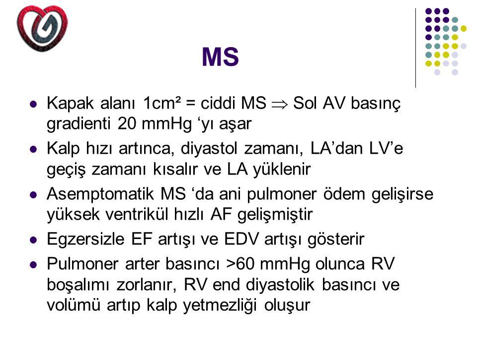 MS KLİNİK *Dispne (ilk bulgu) *Hemoptizi, paroksismal nokturnal dispne (PND) Kr.