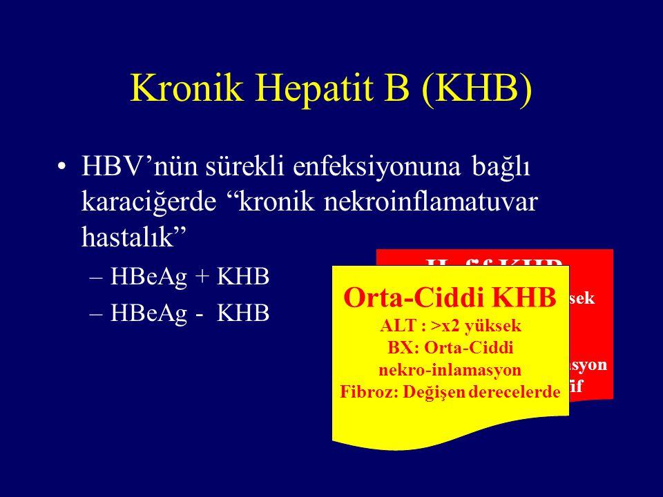Kronik Hepatit B (KHB) HBV'nün sürekli enfeksiyonuna bağlı karaciğerde kronik nekroinflamatuvar hastalık –HBeAg + KHB –HBeAg - KHB Hafif KHB ALT : N veya <x2 yüksek (3 kez kontrol/yıl) Biyopsi gereksiz BX: Hafif nekro-inlamasyon Fibroz: Yok veya hafif Orta-Ciddi KHB ALT : >x2 yüksek BX: Orta-Ciddi nekro-inlamasyon Fibroz: Değişen derecelerde