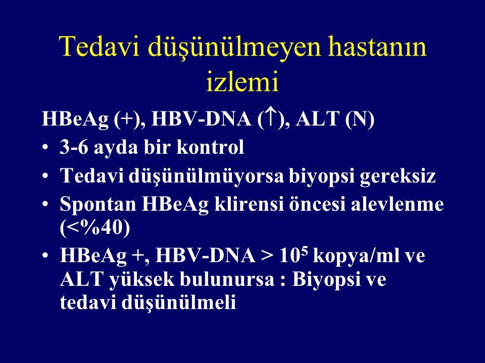Tedavi düşünülmeyen hastanın izlemi HBeAg (+), HBV-DNA (  ), ALT (N) 3-6 ayda bir kontrol Tedavi düşünülmüyorsa biyopsi gereksiz Spontan HBeAg klirensi öncesi alevlenme (<%40) HBeAg +, HBV-DNA > 10 5 kopya/ml ve ALT yüksek bulunursa : Biyopsi ve tedavi düşünülmeli