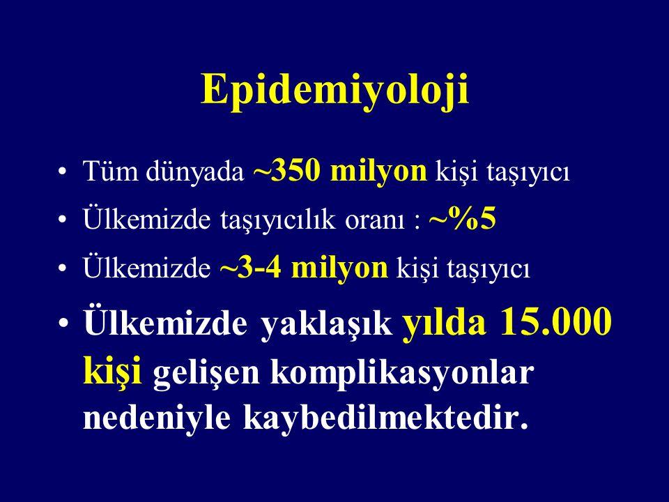 Epidemiyoloji Tüm dünyada ~350 milyon kişi taşıyıcı Ülkemizde taşıyıcılık oranı : ~%5 Ülkemizde ~3-4 milyon kişi taşıyıcı Ülkemizde yaklaşık yılda 15.000 kişi gelişen komplikasyonlar nedeniyle kaybedilmektedir.