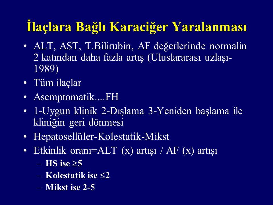 İlaçlara Bağlı Karaciğer Yaralanması ALT, AST, T.Bilirubin, AF değerlerinde normalin 2 katından daha fazla artış (Uluslararası uzlaşı- 1989) Tüm ilaçlar Asemptomatik....FH 1-Uygun klinik 2-Dışlama 3-Yeniden başlama ile kliniğin geri dönmesi Hepatosellüler-Kolestatik-Mikst Etkinlik oranı=ALT (x) artışı / AF (x) artışı –HS ise  5 –Kolestatik ise  2 –Mikst ise 2-5