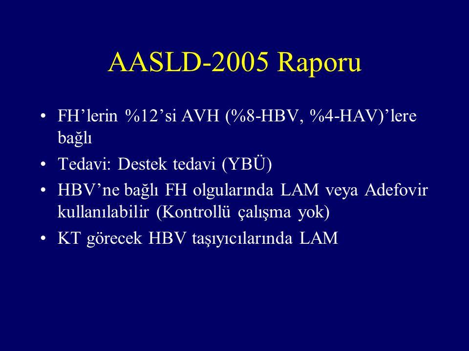 FH'lerin %12'si AVH (%8-HBV, %4-HAV)'lere bağlı Tedavi: Destek tedavi (YBÜ) HBV'ne bağlı FH olgularında LAM veya Adefovir kullanılabilir (Kontrollü çalışma yok) KT görecek HBV taşıyıcılarında LAM AASLD-2005 Raporu