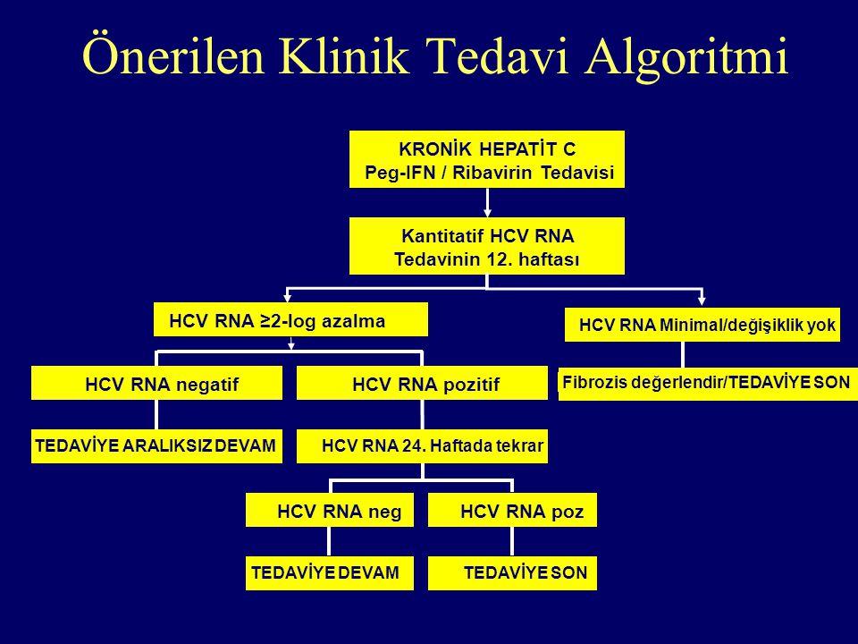 Önerilen Klinik Tedavi Algoritmi Fibrozis değerlendir/TEDAVİYE SON HCV RNA Minimal/değişiklik yok Kantitatif HCV RNA Tedavinin 12.