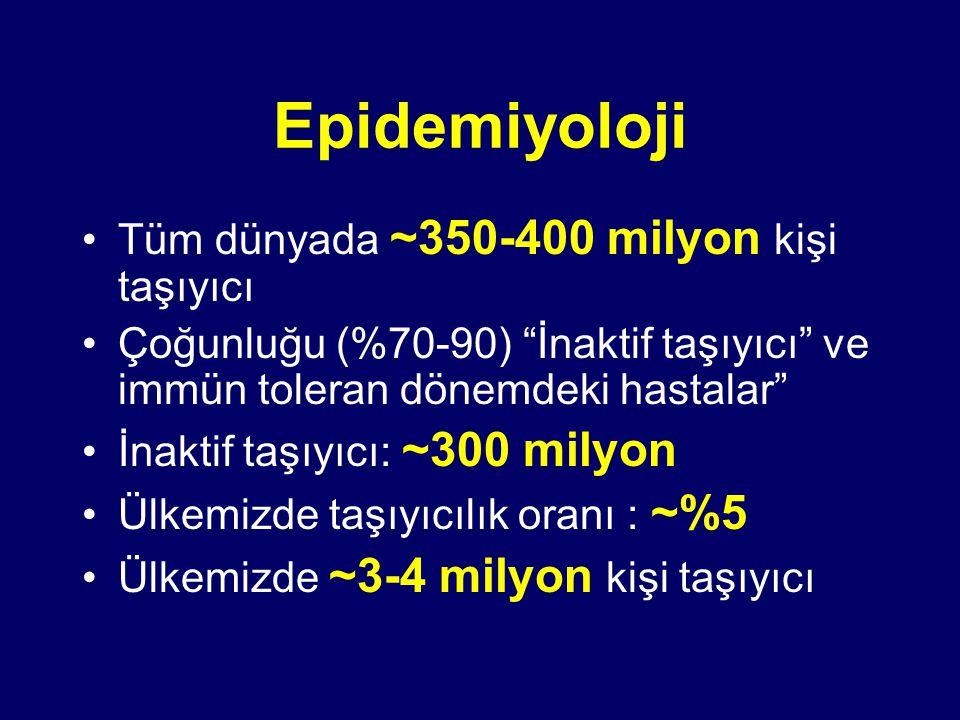 Epidemiyoloji Tüm dünyada ~350-400 milyon kişi taşıyıcı Çoğunluğu (%70-90) İnaktif taşıyıcı ve immün toleran dönemdeki hastalar İnaktif taşıyıcı: ~300 milyon Ülkemizde taşıyıcılık oranı : ~%5 Ülkemizde ~3-4 milyon kişi taşıyıcı