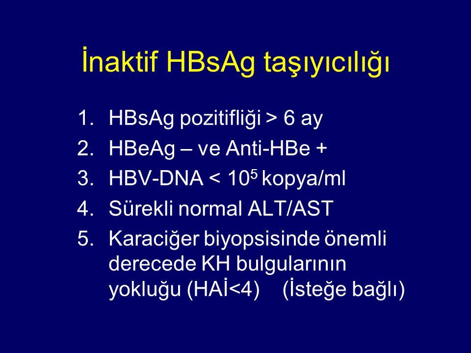 İnaktif HBsAg taşıyıcılığı 1.HBsAg pozitifliği > 6 ay 2.HBeAg – ve Anti-HBe + 3.HBV-DNA < 10 5 kopya/ml 4.Sürekli normal ALT/AST 5.Karaciğer biyopsisinde önemli derecede KH bulgularının yokluğu (HAİ<4) (İsteğe bağlı)