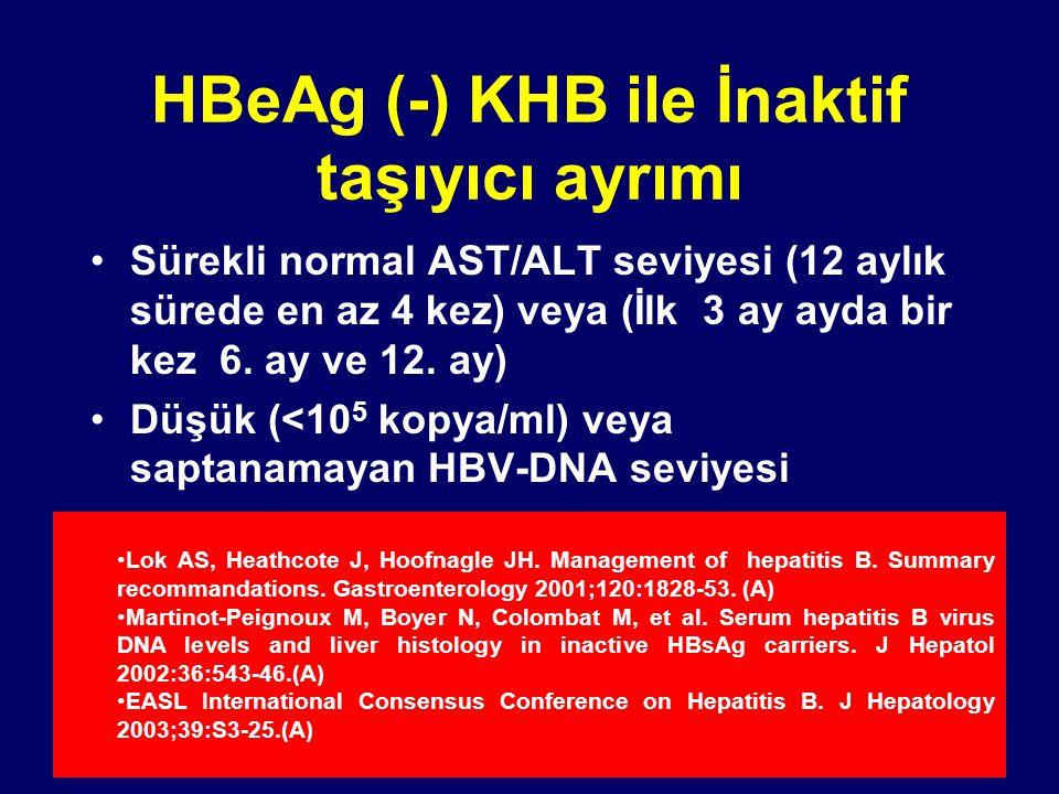 HBeAg (-) KHB ile İnaktif taşıyıcı ayrımı Sürekli normal AST/ALT seviyesi (12 aylık sürede en az 4 kez) veya (İlk 3 ay ayda bir kez 6.