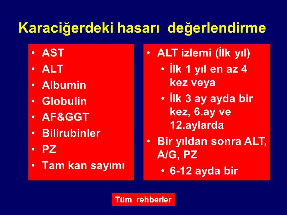 Karaciğerdeki hasarı değerlendirme AST ALT Albumin Globulin AF&GGT Bilirubinler PZ Tam kan sayımı ALT izlemi (İlk yıl) İlk 1 yıl en az 4 kez veya İlk 3 ay ayda bir kez, 6.ay ve 12.aylarda Bir yıldan sonra ALT, A/G, PZ 6-12 ayda bir Tüm rehberler