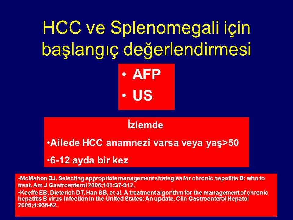 HCC ve Splenomegali için başlangıç değerlendirmesi AFP US İzlemde Ailede HCC anamnezi varsa veya yaş>50 6-12 ayda bir kez McMahon BJ.