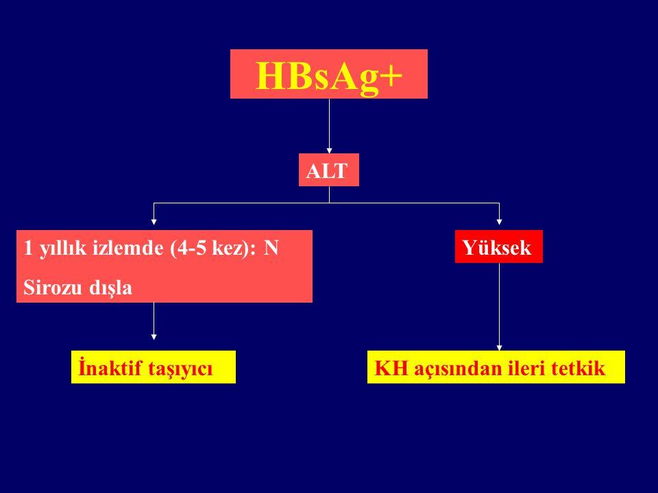 HBsAg+ ALT 1 yıllık izlemde (4-5 kez): N Sirozu dışla İnaktif taşıyıcı Yüksek KH açısından ileri tetkik