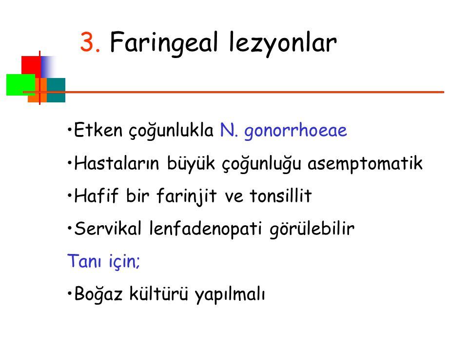 3. Faringeal lezyonlar Etken çoğunlukla N. gonorrhoeae Hastaların büyük çoğunluğu asemptomatik Hafif bir farinjit ve tonsillit Servikal lenfadenopati