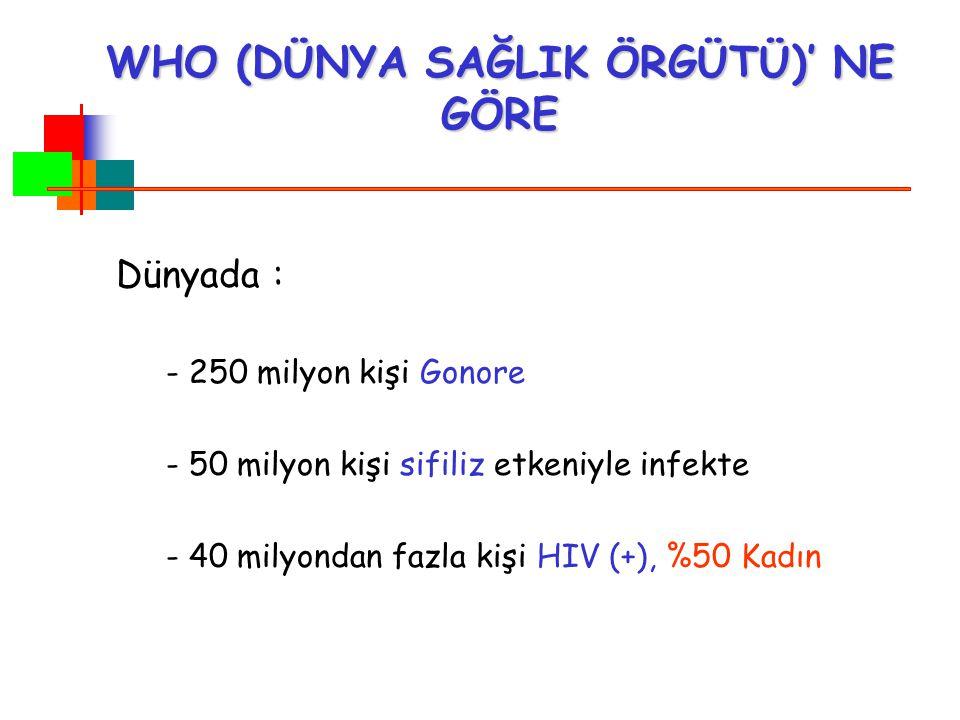 GONOREDE KLİNİK (4)  Dissemine gonokokal infeksiyon: Septik artrit ve poliartrit-dermatit (en sık) -Menenjit -Osteomiyelit -Waterhouse-friederich send -İnfektif endokardit  Predispozan faktörler; -Kompleman sisteminin uç komponentlerinin eksikliği -Kadın cinsiyet, -Menstruasyon, -Farengeal gonore -Gebelik