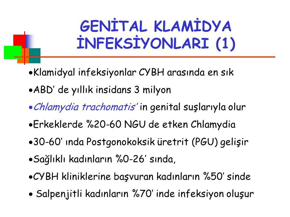  Klamidyal infeksiyonlar CYBH arasında en sık  ABD' de yıllık insidans 3 milyon  Chlamydia trachomatis' in genital suşlarıyla olur  Erkeklerde %20