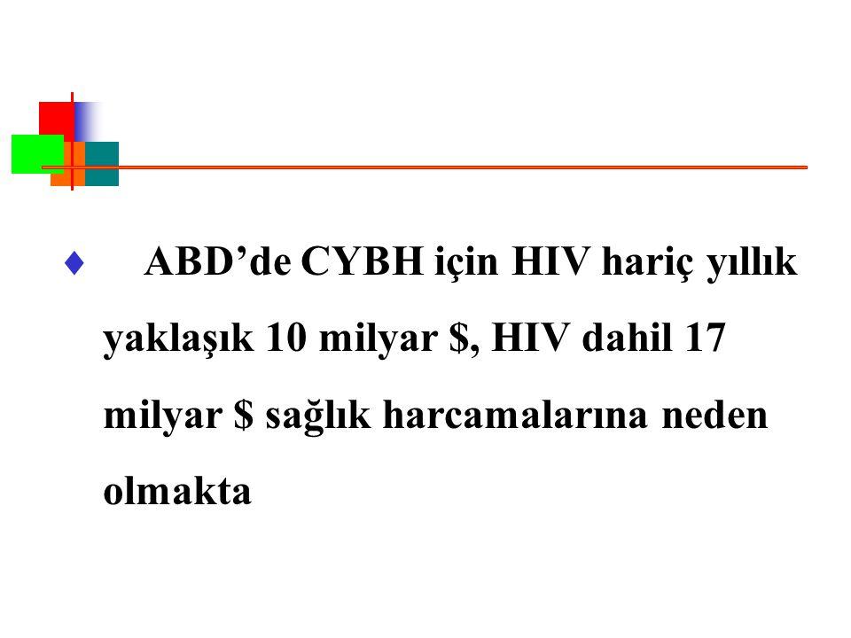 ABD'de CYBH için HIV hariç yıllık yaklaşık 10 milyar $, HIV dahil 17 milyar $ sağlık harcamalarına neden olmakta