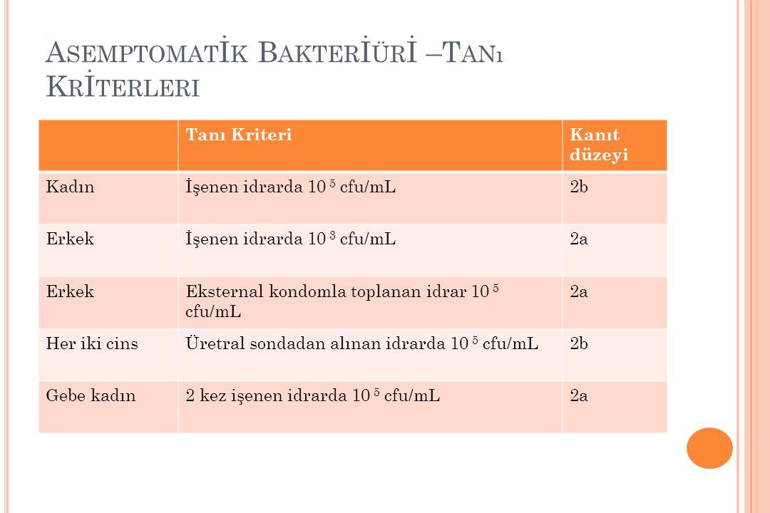 A SEMPTOMAT İ K B AKTER İ ÜR İ –T ANı K R İ TERLERI Tanı KriteriKanıt düzeyi Kadınİşenen idrarda 10 5 cfu/mL2b Erkekİşenen idrarda 10 3 cfu/mL2a Erkek
