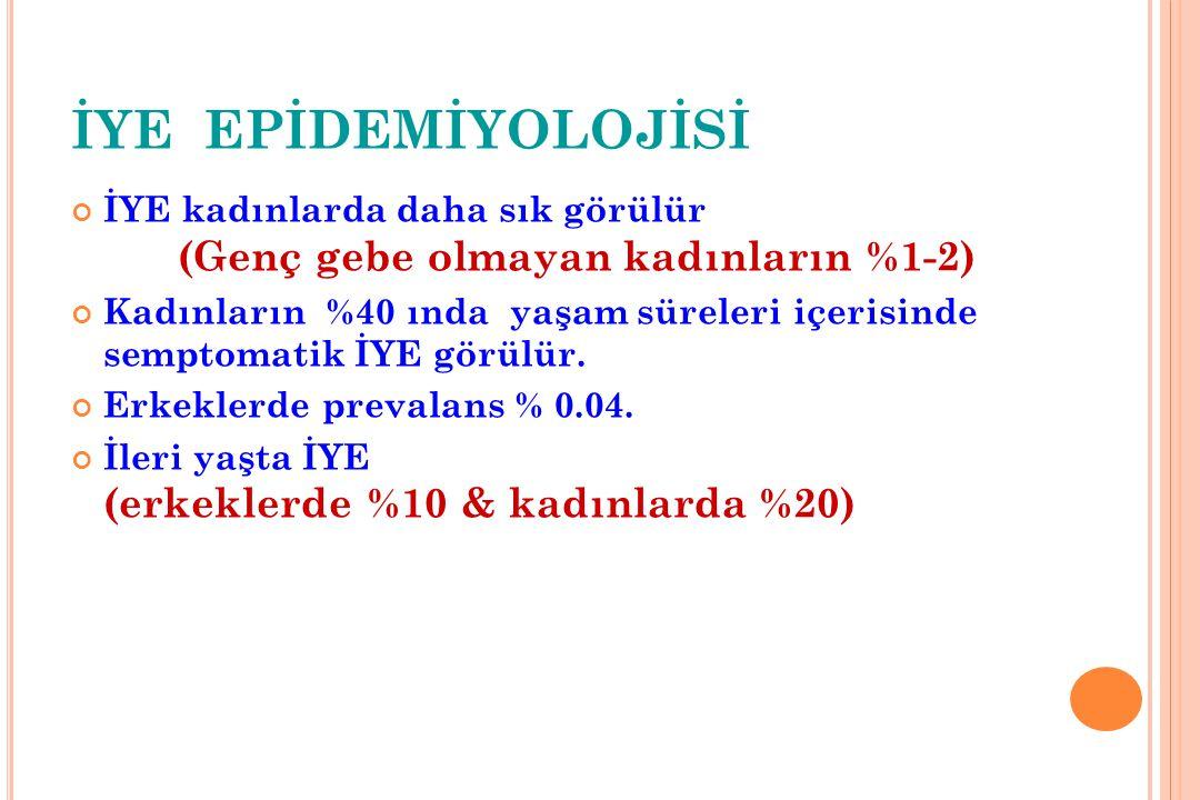 İYE S ıNıFLAMA – EAU 2010 K ıLAVUZLARı KategoriTanımKlinik özelliklerLaboratuar 1 Kadınlarda akut non-komplike İYE; kadınlarda akut non- komplike sistit Dizüri, ani idrara çıkma, suprapubik ağrı, mevcut ataktan 4 hafta öncesine kadar herhangi bir üriner semptom yok ≥10 lökosit/mm 3 ≥10 3 cfu/ml * 2Akut non-komplike pyelonefrit Ateş, terleme, böğür ağrısı; diğer tanılar ekarte edildi; ürolojik anomaliye ait öykü veya klinik (ultrasonografi vs.) kanıt yok ≥10 lökosit/mm 3 ≥10 4 cfu/ml * 3Komplike İYE Kategori 1 ve 2 semptomlarının herhangi birinin kombinasyonu; bir veya daha fazla komplike üriner enfeksiyon ile ilintili etken ≥10 lökosit/mm 3 ≥10 5 cfu/ml * :♀ ≥10 4 cfu/ml * :♂ veya ♀ kateter ile alınan örnek 4Asemptomatik bakteriüriÜriner semptom yok ≥10 lökosit/mm 3 ≥10 5 cfu/ml * : iki ardışık orta akım idrar kültüründe ≥24 saat ara 5Rekürren İYESon 12 ayda kültür ile kantılanmış en az 3 enfeksiyon atağı: ≤10 3 cfu/ml *