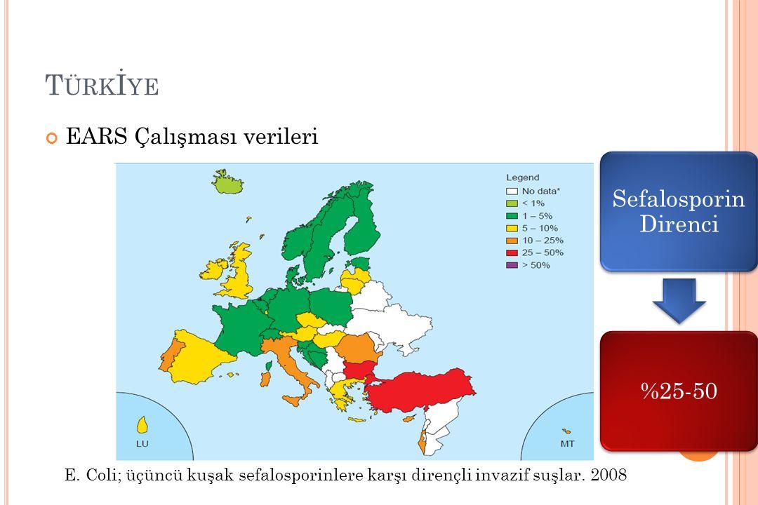 T ÜRK İ YE EARS Çalışması verileri E. Coli; üçüncü kuşak sefalosporinlere karşı dirençli invazif suşlar. 2008 Sefalosporin Direnci %25-50
