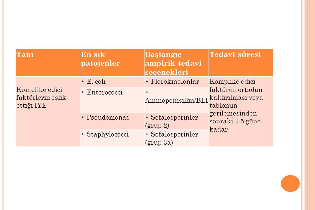 TanıEn sık patojenler Başlangıç ampirik tedavi seçenekleri Tedavi süresi Komplike edici faktörlerin eşlik ettiği İYE E. coli FlorokinolonlarKomplike e