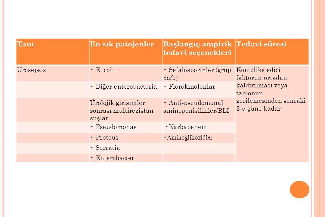 TanıEn sık patojenlerBaşlangıç ampirik tedavi seçenekleri Tedavi süresi Ürosepsis E. coli Sefalosporinler (grup 3a/b) Komplike edici faktörün ortadan