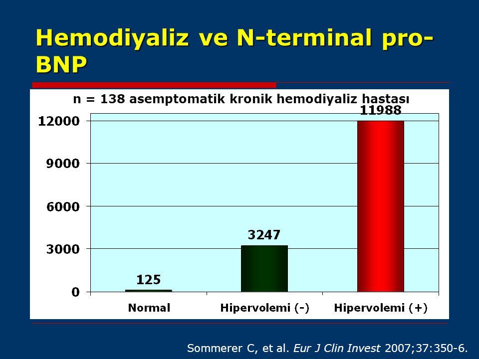 Hemodiyaliz ve N-terminal pro- BNP Sommerer C, et al. Eur J Clin Invest 2007;37:350-6. n = 138 asemptomatik kronik hemodiyaliz hastası