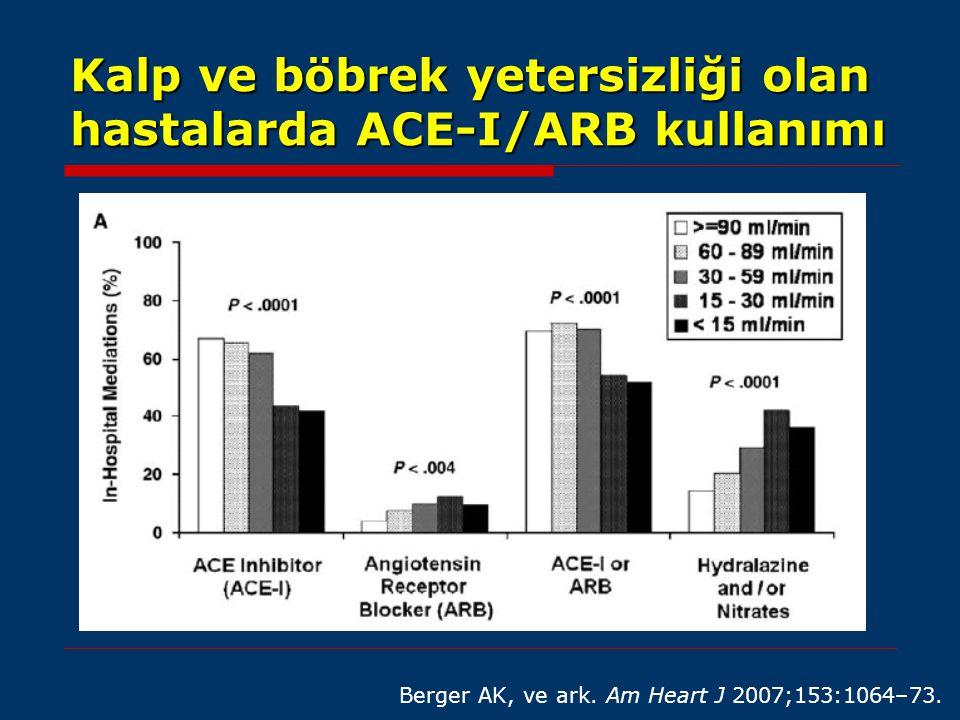 Kalp ve böbrek yetersizliği olan hastalarda ACE-I/ARB kullanımı Berger AK, ve ark. Am Heart J 2007;153:1064–73.