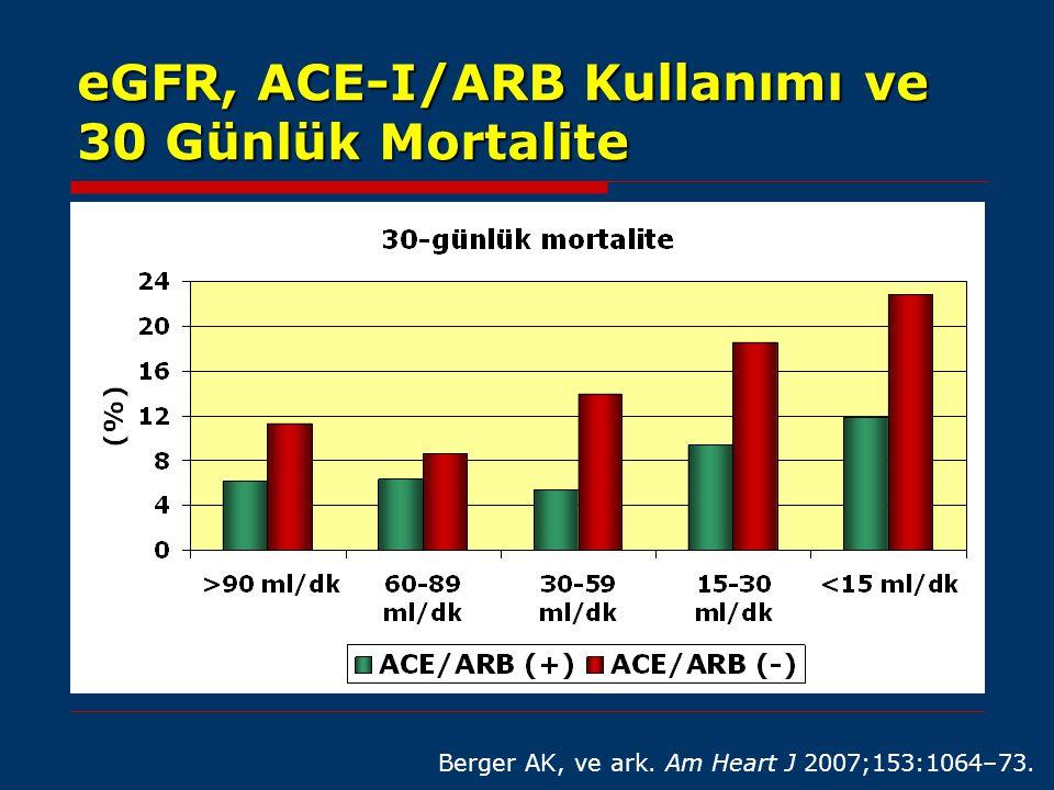 eGFR, ACE-I/ARB Kullanımı ve 30 Günlük Mortalite Berger AK, ve ark. Am Heart J 2007;153:1064–73.