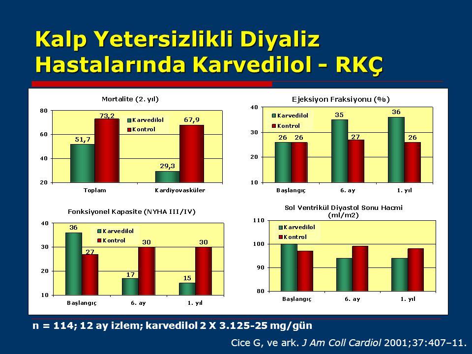 Kalp Yetersizlikli Diyaliz Hastalarında Karvedilol - RKÇ Cice G, ve ark. J Am Coll Cardiol 2001;37:407–11. n = 114; 12 ay izlem; karvedilol 2 X 3.125-