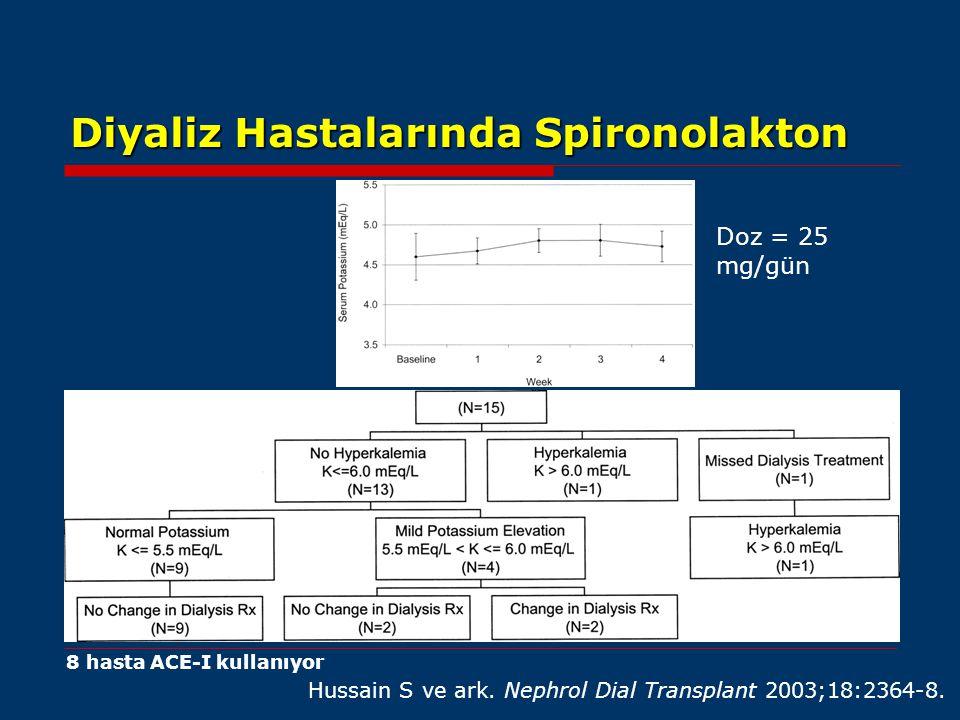 Diyaliz Hastalarında Spironolakton Doz = 25 mg/gün Hussain S ve ark. Nephrol Dial Transplant 2003;18:2364-8. 8 hasta ACE-I kullanıyor