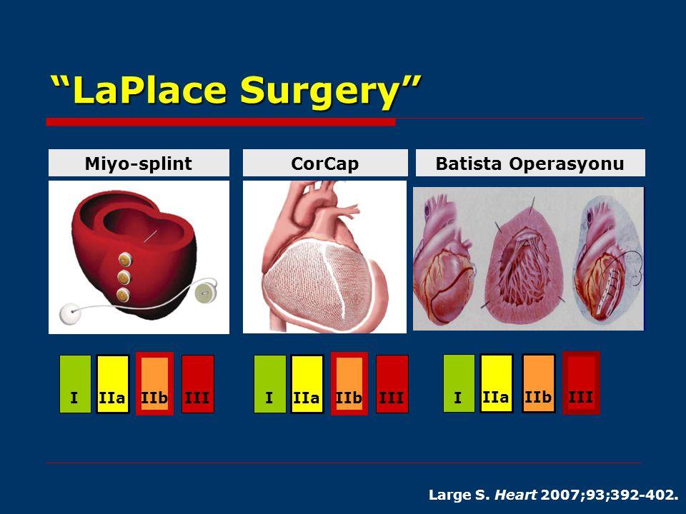"""""""LaPlace Surgery"""" Large S. Heart 2007;93;392-402. Miyo-splint I IIaIIb III CorCap I IIaIIb III Batista Operasyonu I IIaIIb III"""