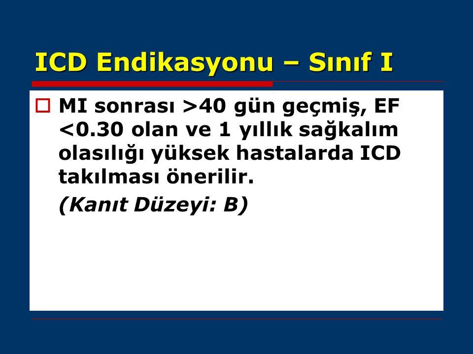 ICD Endikasyonu – Sınıf I   MI sonrası >40 gün geçmiş, EF <0.30 olan ve 1 yıllık sağkalım olasılığı yüksek hastalarda ICD takılması önerilir. (Kanıt