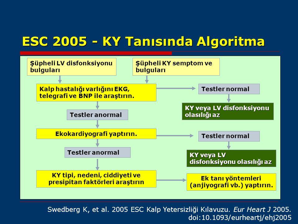 ESC 2005 - KY Tanısında Algoritma Swedberg K, et al. 2005 ESC Kalp Yetersizliği Kılavuzu. Eur Heart J 2005. doi:10.1093/eurheartj/ehj2005 KY veya LV d