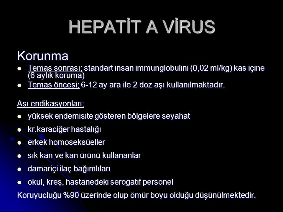 Geç semptomatik dönem Geç semptomatik dönem CD4+ lenfosit sayısı 200/mm³ altındadır CD4+ lenfosit sayısı 200/mm³ altındadır Fırsatçı enfeksiyonlar ve malignensilerin görülme sıklığı artar Fırsatçı enfeksiyonlar ve malignensilerin görülme sıklığı artar Konstitüsyonel semptomlar devam eder Konstitüsyonel semptomlar devam eder AIDS ile ilşkili 'wasting' (erime),demans,periferik nöropati bu dönemin özelliğidir AIDS ile ilşkili 'wasting' (erime),demans,periferik nöropati bu dönemin özelliğidirLaboratuvar CD4+ lenfosit 200/mm³ altındadır CD4+ lenfosit 200/mm³ altındadır Anemi,lökopeni,trombositopeni Anemi,lökopeni,trombositopeni LDH,globulin artar LDH,globulin artar Kreatinin artışı+proteinüri, HIV ile ilişkili nefropati Kreatinin artışı+proteinüri, HIV ile ilişkili nefropati