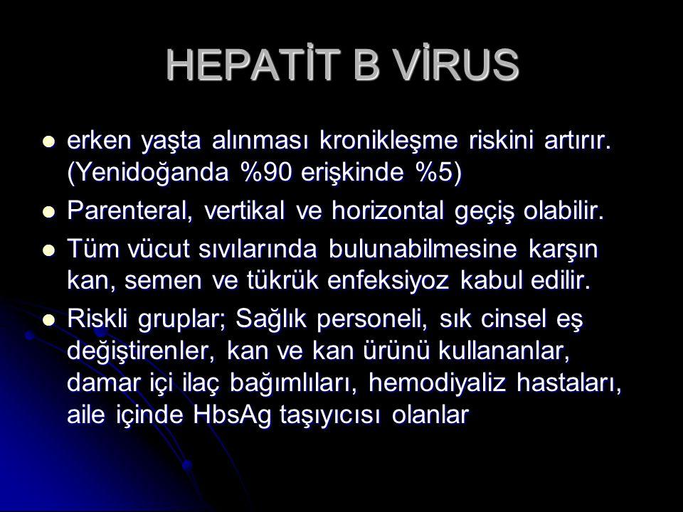 HEPATİT B VİRUS Serolojik göstergeler: HbsAg: enfeksiyonun varlığı (>6 ay  kronik) HbsAg: enfeksiyonun varlığı (>6 ay  kronik) Anti-HBs: bağışık (Akut hastalıktan sonra iyileşende yada aşı sonrası) Anti-HBs: bağışık (Akut hastalıktan sonra iyileşende yada aşı sonrası) HbcAg: hepatosit içindedir, serumda saptanmaz HbcAg: hepatosit içindedir, serumda saptanmaz Anti-HBc-IgM  akut enfeksiyon Anti-HBc-IgM  akut enfeksiyon AntiHbc-total(+), IgM(-)  Virüsle önceden karşılaşılmış AntiHbc-total(+), IgM(-)  Virüsle önceden karşılaşılmış HbeAg/antiHbe: replikasyon az yada çok (mutant suşlar akdeniz ülkelerinde sık) HbeAg/antiHbe: replikasyon az yada çok (mutant suşlar akdeniz ülkelerinde sık) HBV DNA: tedavi izleminde HBV DNA: tedavi izleminde
