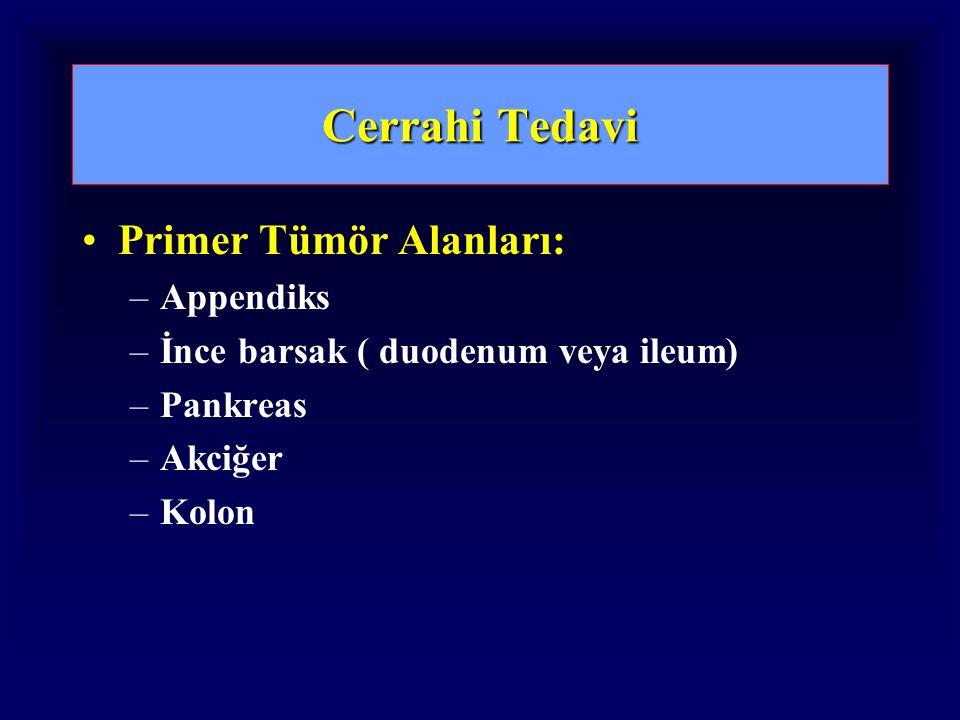 Cerrahi Tedavi Primer Tümör Alanları: –Appendiks –İnce barsak ( duodenum veya ileum) –Pankreas –Akciğer –Kolon