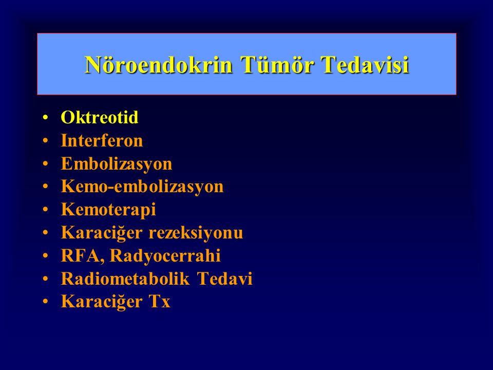 Nöroendokrin Tümör Tedavisi Oktreotid Interferon Embolizasyon Kemo-embolizasyon Kemoterapi Karaciğer rezeksiyonu RFA, Radyocerrahi Radiometabolik Teda