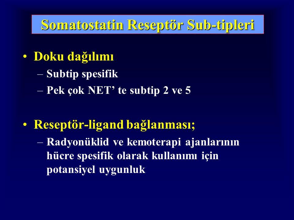 Somatostatin Reseptör Sub-tipleri Doku dağılımı –Subtip spesifik –Pek çok NET' te subtip 2 ve 5 Reseptör-ligand bağlanması; –Radyonüklid ve kemoterapi ajanlarının hücre spesifik olarak kullanımı için potansiyel uygunluk
