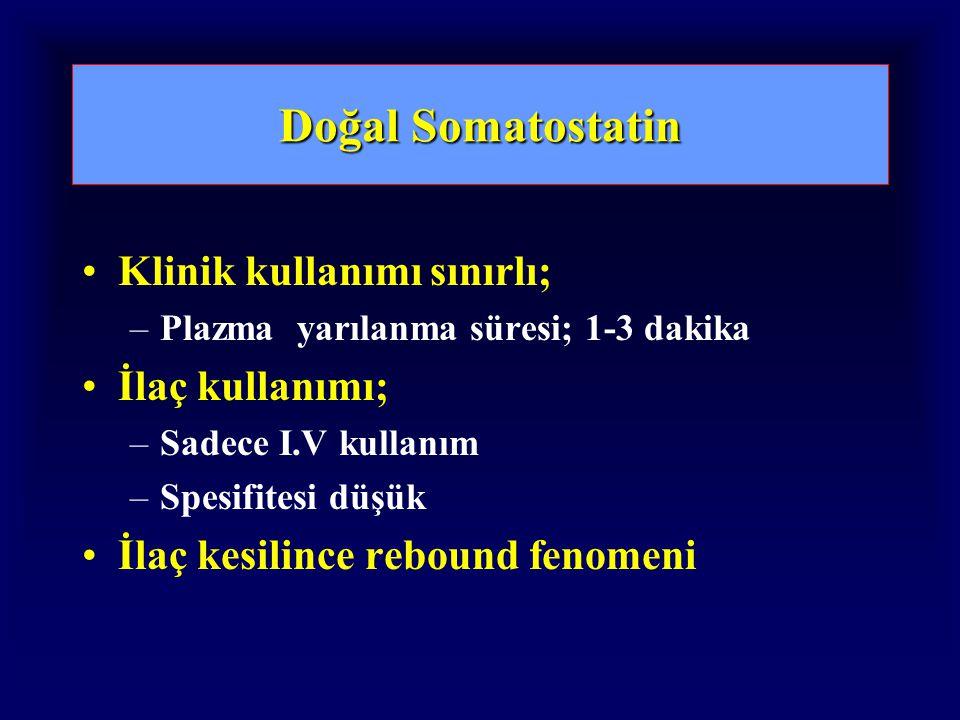 Doğal Somatostatin Klinik kullanımı sınırlı; –Plazma yarılanma süresi; 1-3 dakika İlaç kullanımı; –Sadece I.V kullanım –Spesifitesi düşük İlaç kesilince rebound fenomeni