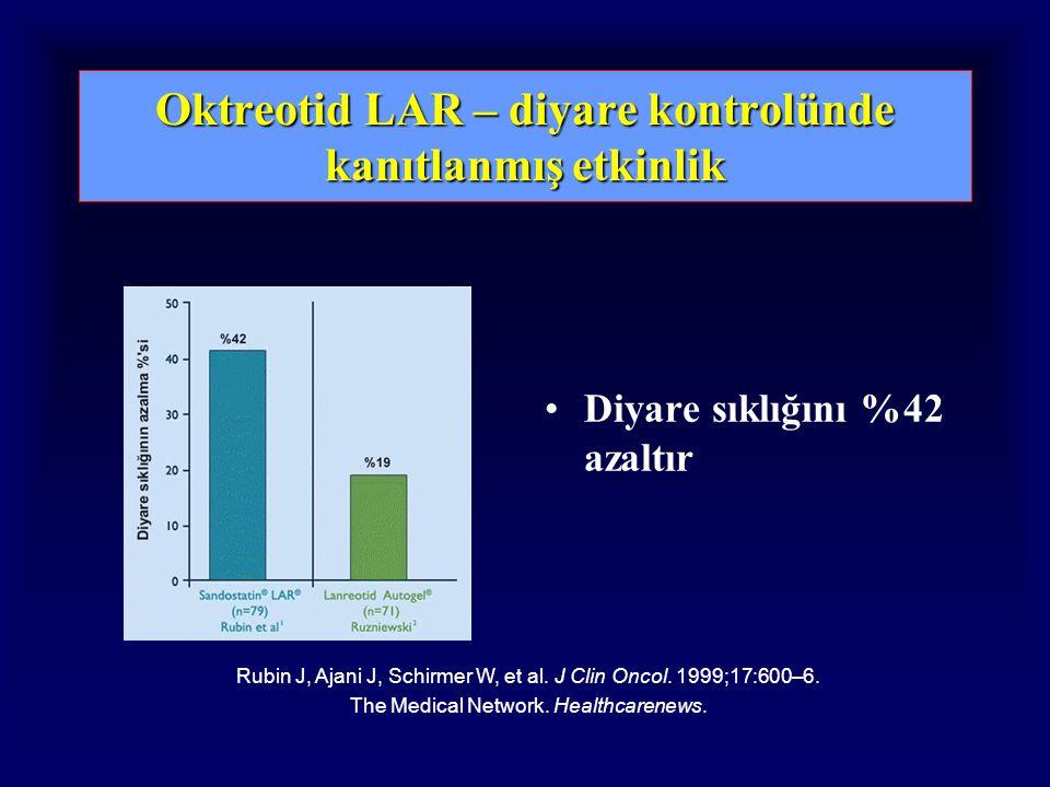 Oktreotid LAR – diyare kontrolünde kanıtlanmış etkinlik Diyare sıklığını %42 azaltır Rubin J, Ajani J, Schirmer W, et al. J Clin Oncol. 1999;17:600–6.