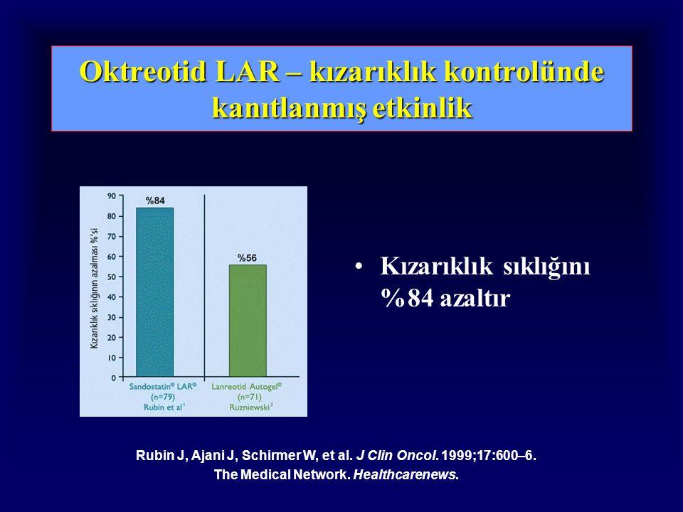 Oktreotid LAR – kızarıklık kontrolünde kanıtlanmış etkinlik Kızarıklık sıklığını %84 azaltır Rubin J, Ajani J, Schirmer W, et al. J Clin Oncol. 1999;1