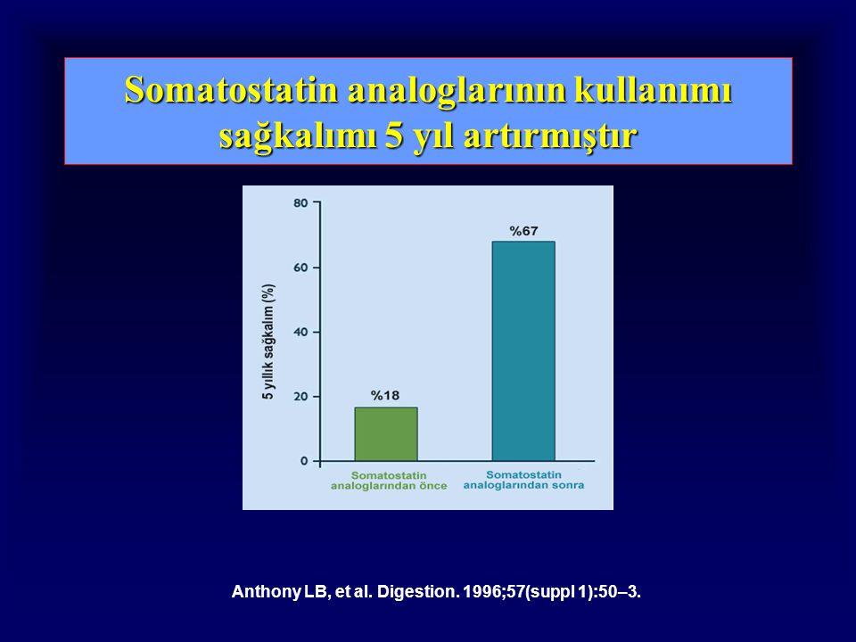 Somatostatin analoglarının kullanımı sağkalımı 5 yıl artırmıştır Anthony LB, et al. Digestion. 1996;57(suppl 1):50–3.