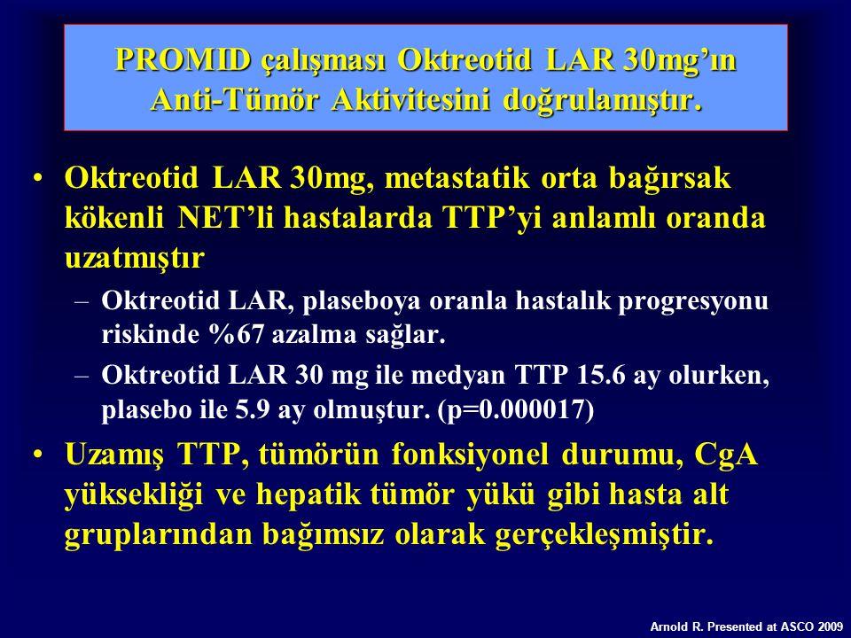 PROMID çalışması Oktreotid LAR 30mg'ın Anti-Tümör Aktivitesini doğrulamıştır. Oktreotid LAR 30mg, metastatik orta bağırsak kökenli NET'li hastalarda T