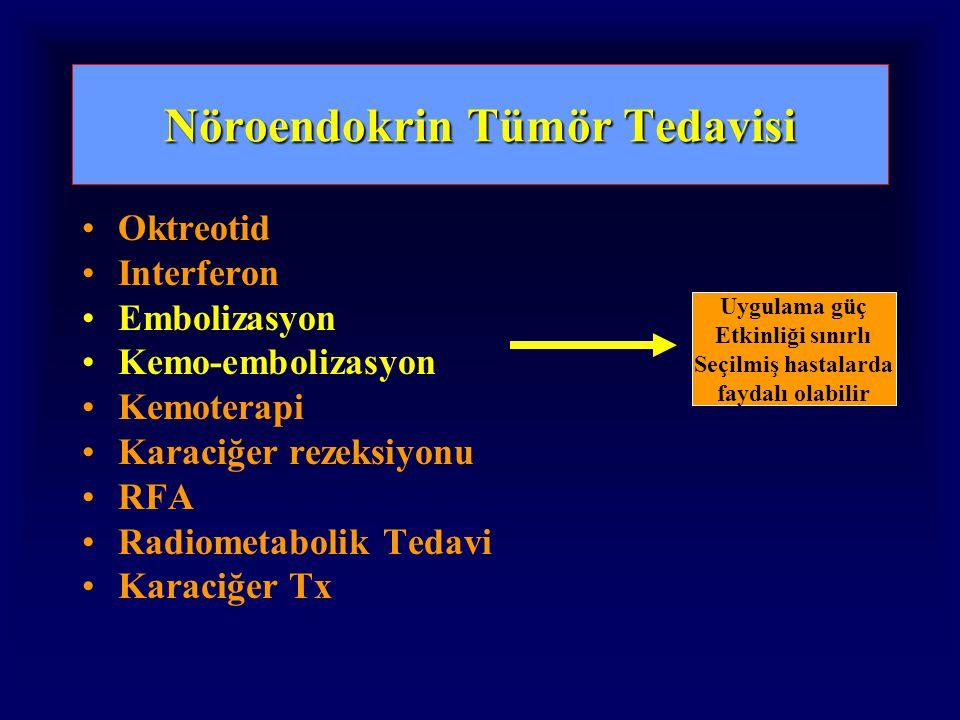 Nöroendokrin Tümör Tedavisi Oktreotid Interferon Embolizasyon Kemo-embolizasyon Kemoterapi Karaciğer rezeksiyonu RFA Radiometabolik Tedavi Karaciğer Tx Uygulama güç Etkinliği sınırlı Seçilmiş hastalarda faydalı olabilir