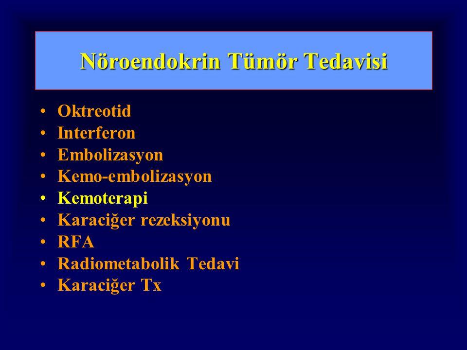 Nöroendokrin Tümör Tedavisi Oktreotid Interferon Embolizasyon Kemo-embolizasyon Kemoterapi Karaciğer rezeksiyonu RFA Radiometabolik Tedavi Karaciğer T