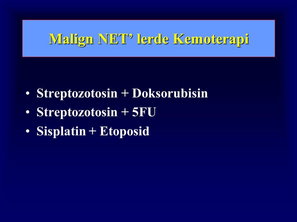 Malign NET' lerde Kemoterapi Streptozotosin + Doksorubisin Streptozotosin + 5FU Sisplatin + Etoposid