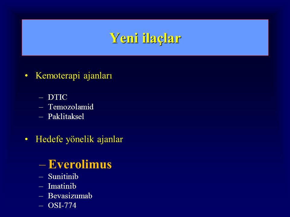 Yeni ilaçlar Kemoterapi ajanları –DTIC –Temozolamid –Paklitaksel Hedefe yönelik ajanlar –Everolimus –Sunitinib –Imatinib –Bevasizumab –OSI-774