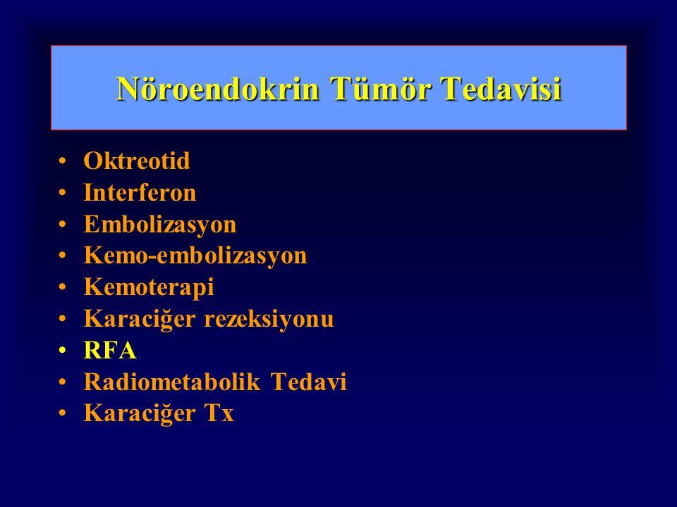 Nöroendokrin Tümör Tedavisi Oktreotid Interferon Embolizasyon Kemo-embolizasyon Kemoterapi Karaciğer rezeksiyonu RFA Radiometabolik Tedavi Karaciğer Tx