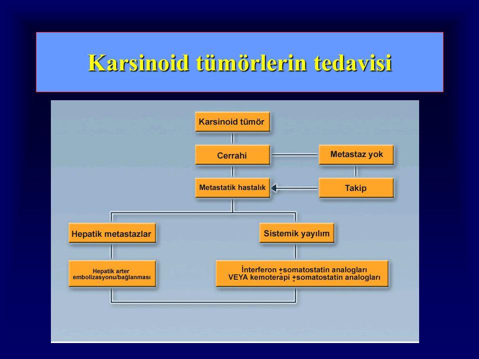 Karsinoid tümörlerin tedavisi